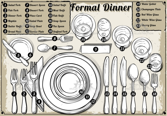banquet, bowl, butter, dessert, Diagram, dinner, dishware, etiquette, food, fork, formal, glass, kitchen, knife, lunch, menu, napkin, place, placement, plate, retro, salad, service, setting, soup, spoon, table, vintage, white, wine