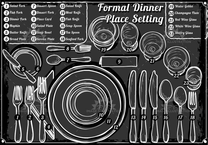 banquet, blackboard, bowl, butter, dessert, Diagram, dinner, dishware, etiquette, food, fork, formal, glass, kitchen, knife, lunch, menu, napkin, place, placement, plate, salad, service, setting, soup, spoon, table, vintage, white, wine