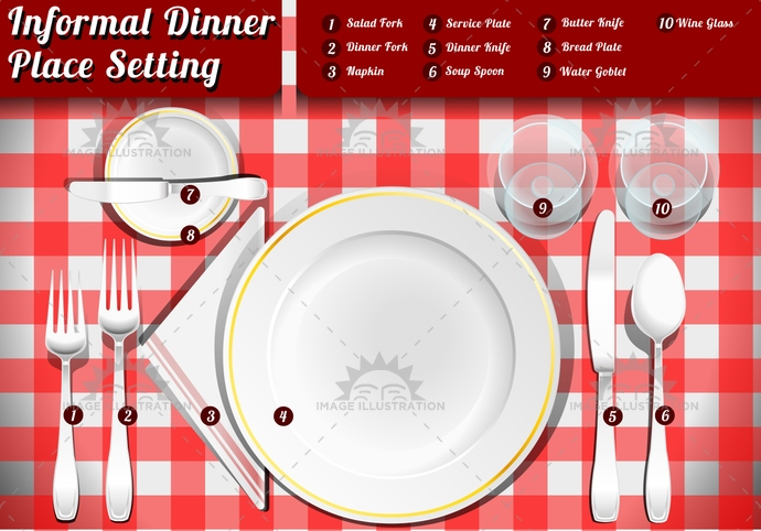 banquet, bowl, butter, dessert, Diagram, dinner, dishware, etiquette, fish, food, fork, glass, informal, kitchen, knife, lunch, menu, napkin, place, placement, plate, salad, service, setting, soup, spoon, table, white, wine