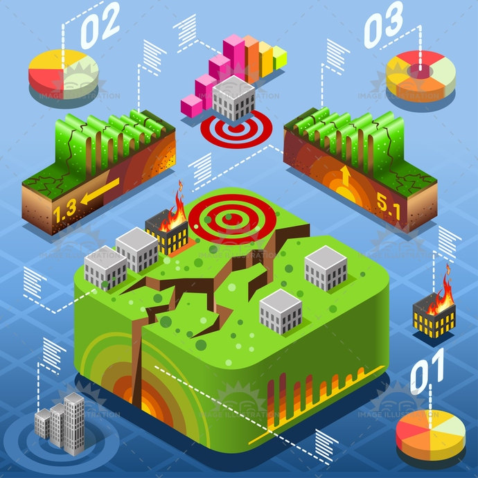 Earthquake Disasters Isometric