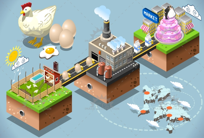 3d, app, background, chain, confectionery, consumer, egg, farm, food, gmo, hen, illustration, import, industry, infographic, isometric, liquid, market, pastry, processing, production, products, report, store, template, traceability, vector, web, whites, yolk