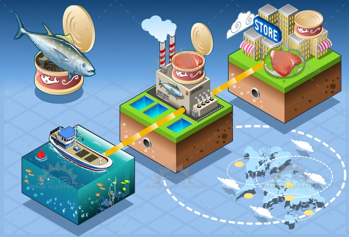 background, bluefin, boat, canned, consumer, dolphin, farm, fish, fishing, food, green fish, herring, illustration, import, industry, infographic, isometric, large retailers, mackerel, market, omega 3, processing, production, report, sardine, steak, traceability, tuna, vector, yellowfin