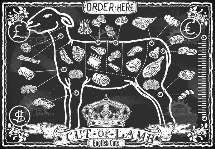 aged, ancient, antique, background, banner, blackboard, butcher, butchery, chalk, cuisine, cuts, decoration, english, food, freehand, gastronomy, handwriting, lamb, meat, menu, mutton, old, organic, retro, sheep, shop, typography, vintage