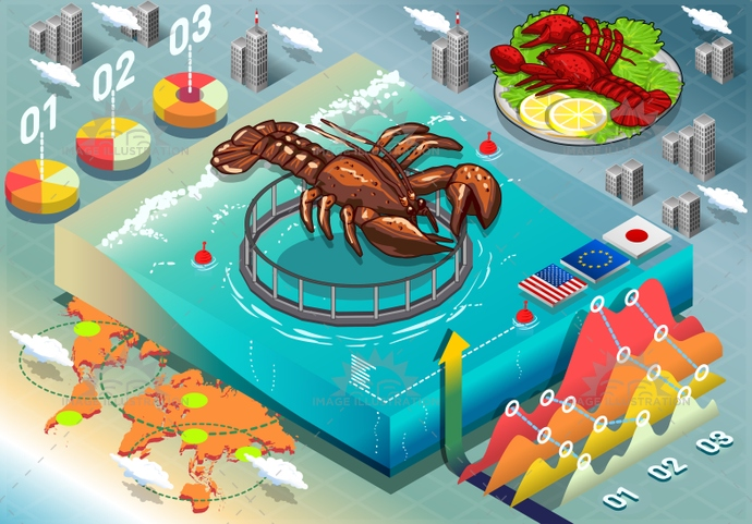aquaculture, background, breeding, business, claw, commercial, crab, farm, fish, fishing, food, fresh, histogram, illustration, industry, infographic, isometric, lobster, marine, market, meat, pot, production, raw, report, sea, seafood, shellfish, vector, world map