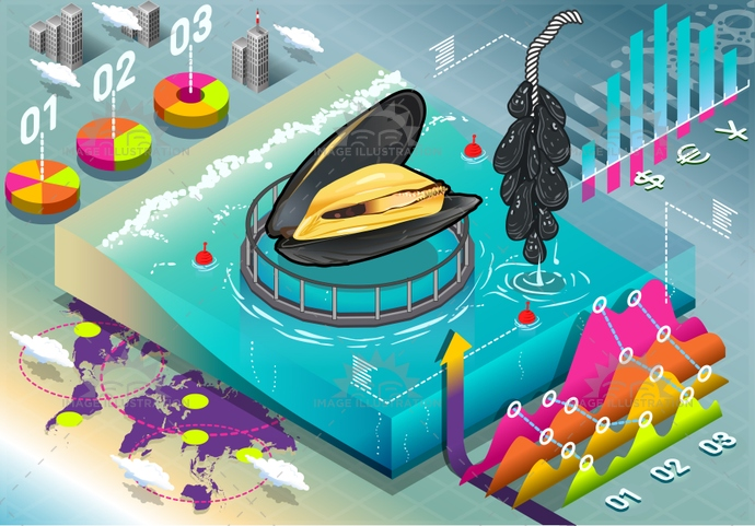 aquaculture, background, breeding, business, clam, commercial, farm, fish, fishing, food, fresh, histogram, illustration, industry, infographic, isometric, marine, market, mollusk, mussel, oyster, production, raw, report, scallop, sea, seafood, shellfish, vector, world map