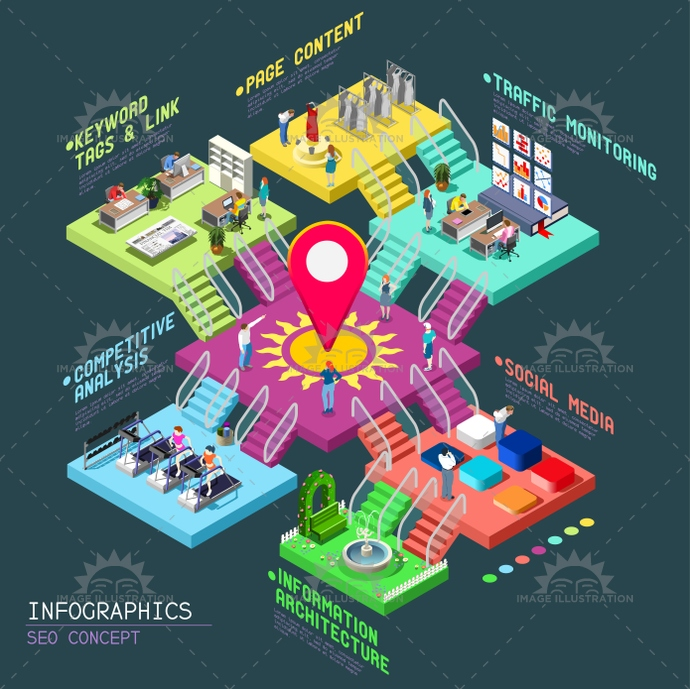 3d, analytics, app, awareness, background, business, competitive, content, development, engine, flat, illustration, infographic, isometric, keyword, marketing, media, monitoring, office, optimization, people, positioning, ranking, search, SEO, social, stylish, template, vector, web