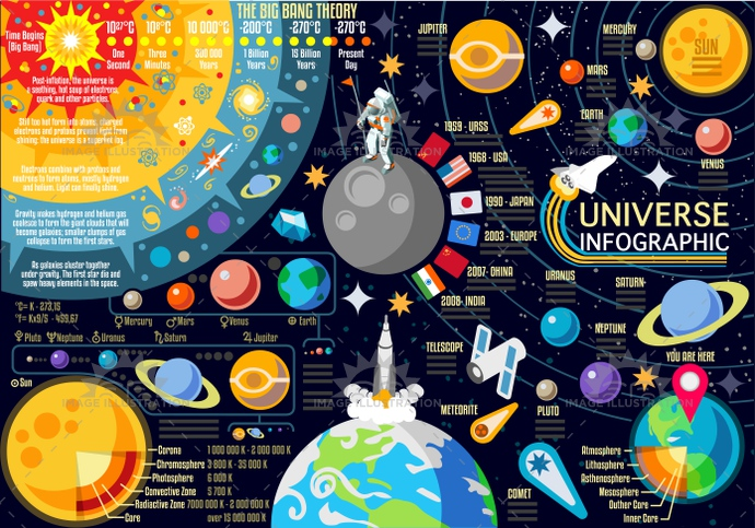3d, aerospace, app, asteroid, astronaut, astronomy, background, bang, big, clipart, collection, comet, Earth, exploration, flat, frontiers, galaxy, graphic, horizons, illustration, industry, infographic, isolated, isometric, jupiter, mars, mission, moon, new, planet, pluto, presentation, probe, rocket, satellite, science, set, skyrocket, solar, space, star, stylish, system, template, universe, usa, vector, web