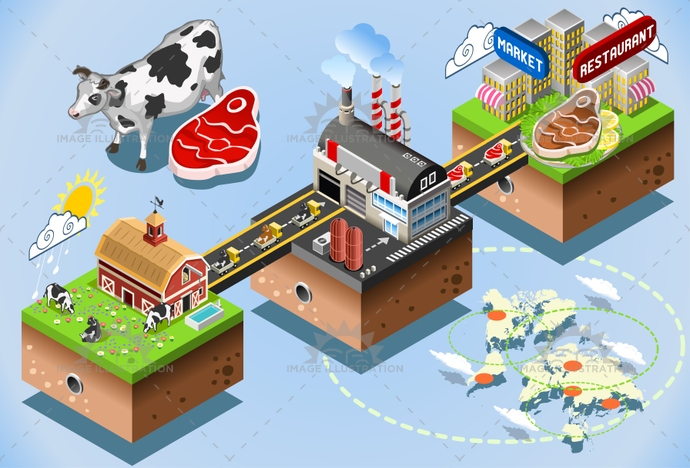 app, background, beef, butcher, chain, consumer, corned, cow, farm, food, gmo, illustration, import, industry, infographic, isometric, market, meet, processing, production, proteins, report, restaurant, slaughterhouse, steak, template, traceability, veal, vector, web