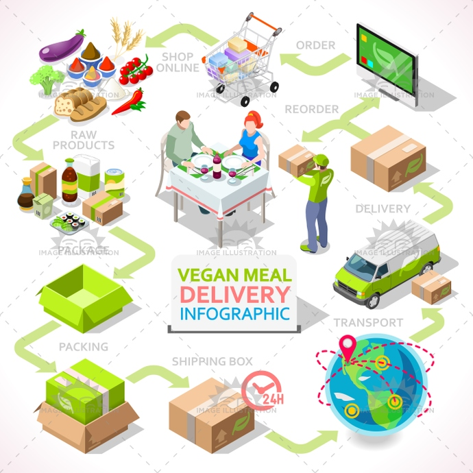 3d, amazing, app, chain, christmas, commerce, courier, delivery, design, diagrams, easy, eat, elements, flat, food, fresh, gifts, green, greengrocer, guarantee, home, icon, illustration, infographic, isolated, isometric, meal, menu, nutrition, online, organic, pack, products, quality, retail, sale, shipping, store, stylish, symbols, template, traceability, vector, vegan, vegetables, vegetarian, web, worldwide