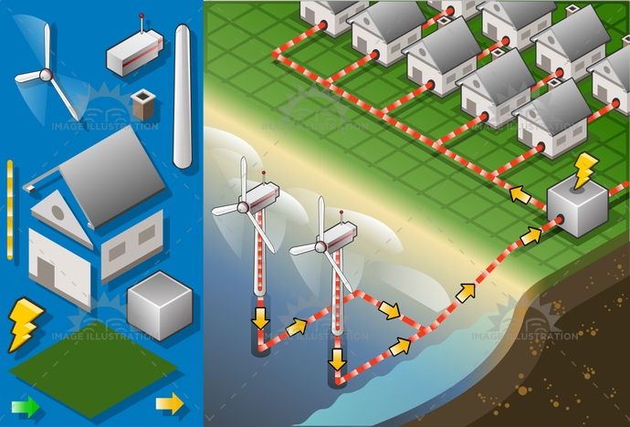 alternative, beach, clean, Diagram, eco, ecology, energy, environment, environmental, Generator, grass, green, house, isometric, ocean, offshore, plant, power, PowerStation, renewable, Resourceful, sea, technology, tower, town, turbine, wind, windmill