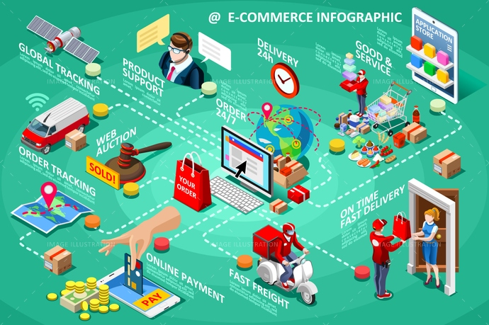 app, banner, box, business, buy, card, checkout, christmas, commerce, complete, concept, convenience, credit, customer, delivery, door, e-commerce, ecommerce, fast, flowchart, furniture, gift, home, icons, illustration, infographic, internet, isometric, isometric people, laptop, market, online, order, package, payment, phone, poster, process, sale, screen, service, shopping, smart, support, technology, tracking, trolley, vector, webapp, website