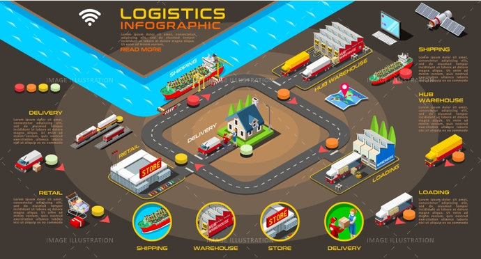 3d, abstract, background, banner, buildings, business, car, cargo, center, city, concept, courier, creative, delivery, design, Diagram, distribution, export, express, factory, food, freight, goods, graphic, icons, illustration, industry, info, infographic, information, isometric, landscape, layout, logistics, map, operator, package, page, parcel, presentation, service, set, ship, template, trade, transportation, truck, van, vector, web
