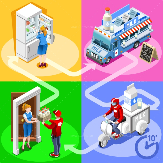 3d, ads, advertise, bar, car, client, customer, dairy, delivery, distribution, door, family, fast, flyer, food, fresh, girl, guy, home, icon, infographic, isolated, isometric, kit, leaflet, magazine, man, meal, milk, online, order, people, person, placard, poster, process, product, ready, service, shipping, site, standing, steps, supermarket, truck, van, vector, web, white, worker