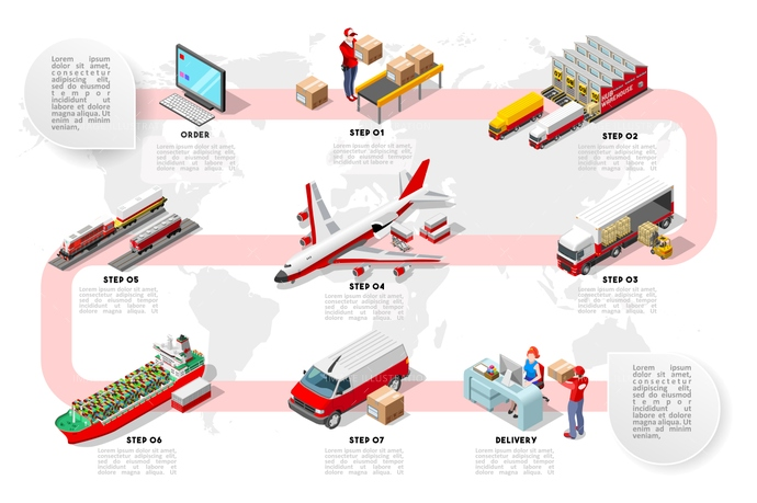 air, airplane, basic, business, cargo, chain, china, client, commerce, concept, consulting, coverage, delivery, design, e-commerce, export, freight, global, globe, good, illustration, import, infographic, insurance, international, isometric, logistic, map, maritime, network, online, order, process, road, sea, service, ship, simple, supply, support, technology, trade, transport, truck, vector, vehicle, warehouse, world