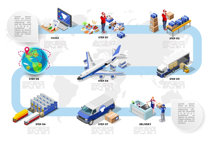 air, airplane, basic, business, cargo, chain, china, client, commerce, concept, coverage, delivery, design, e-commerce, export, food, freight, fresh, global, globe, good, illustration, import, infographic, insurance, international, isometric, logistic, maritime, network, online, order, organic, process, quality, raw, road, sea, service, ship, supply, support, trade, transport, truck, vector, vehicle, warehouse, world