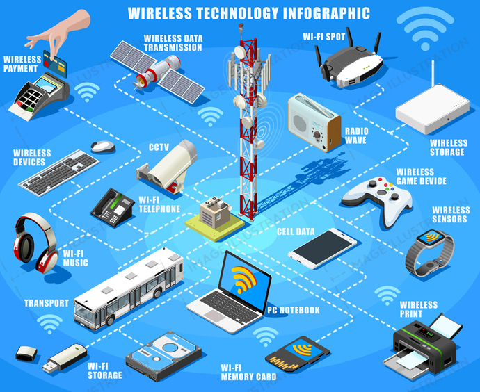 Wireless Internet Service Provider >> Vector Smartphone and Wireless Devices Isometric Infographic - Image Illustration
