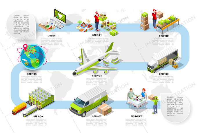 International trade logistics network infographic vector illustration with isometric vehicles for cargo transport. Flat 3d sea freight, road freight and air freight shipping food delivery
