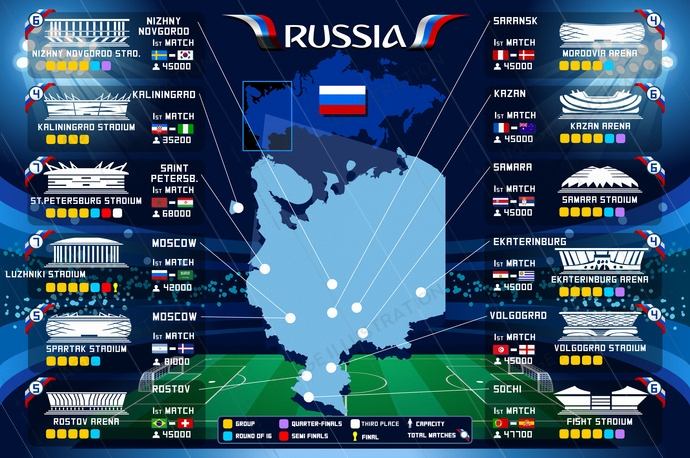 Moscow stadium russia 2018 soccer stadium map and infographics vector illustration.