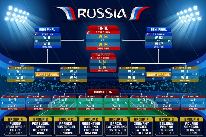 Russia World Cup Schedule Chart