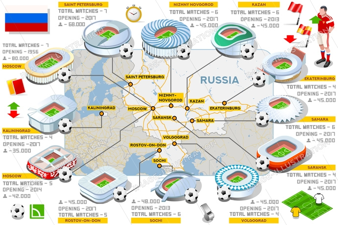 Russia 2018 map football stadium landmark  infographic. Soccer icon set arena strategy world cup vector illustration.