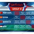 Russia world cup group b wallpaper bundle